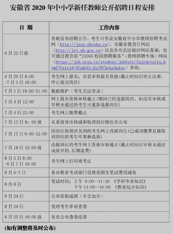 安徽省2020年中小学新任教师公开招聘日程安排